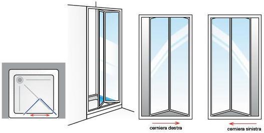 seduta pieghevole per cabina doccia : ... apertura verso destra o verso sinistra, il box doccia e reversibile
